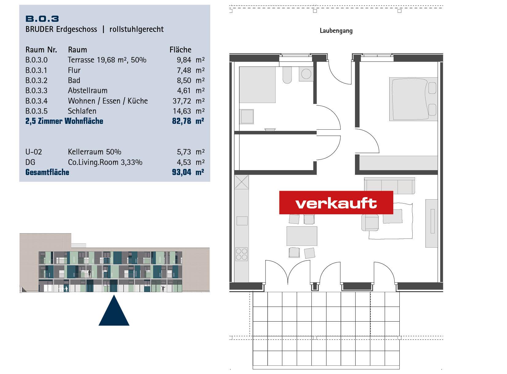 Schlosser-Sonnenrain-Stadtquartier-Grundriss-Bruder-03