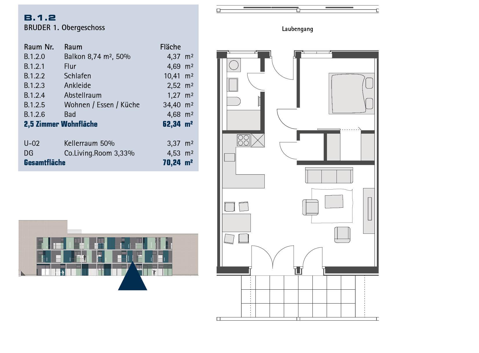 Schlosser-Sonnenrain-Stadtquartier-Grundriss-Bruder12