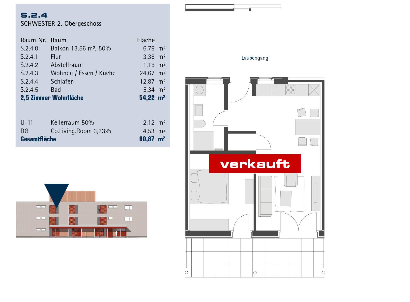 Schlosser-Sonnenrain-Stadtquartier-Grundriss-Schwester-24