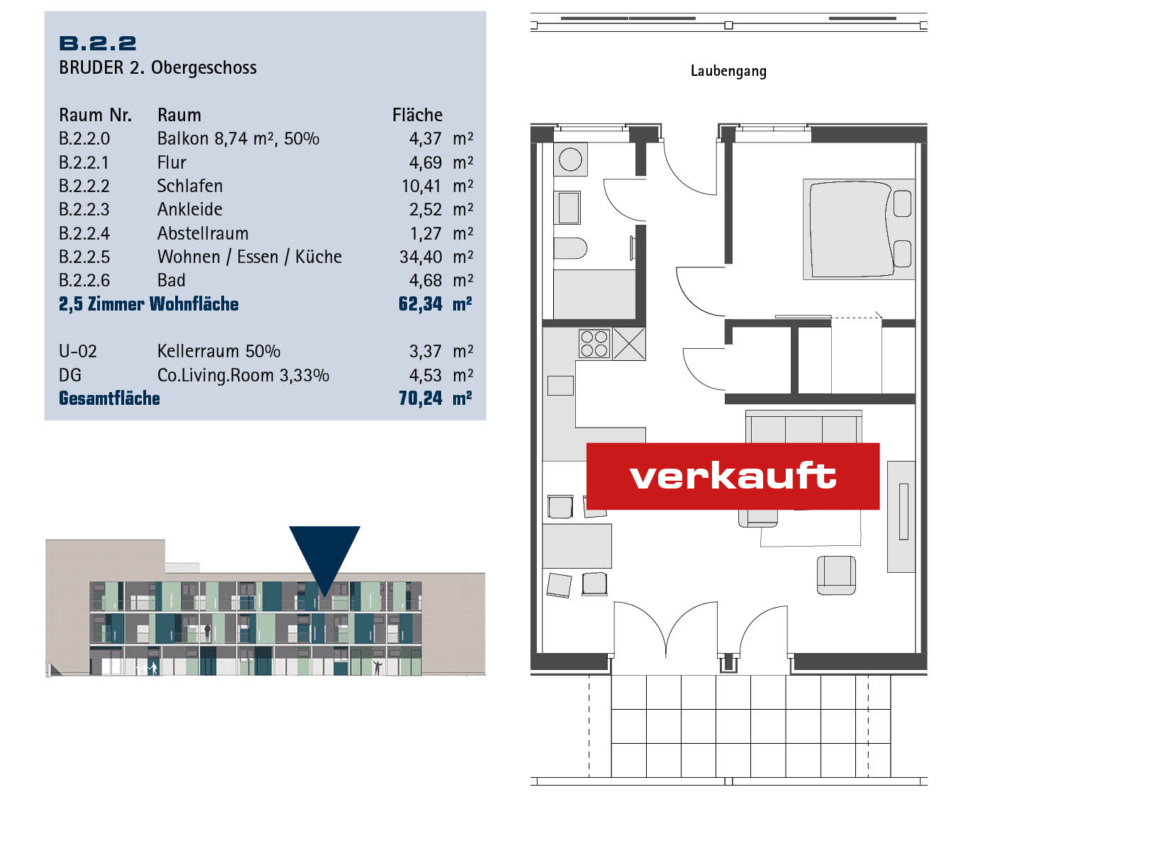 Schlosser-Sonnenrain-Stadtquartier-Grundriss-Bruder-22_verkauft